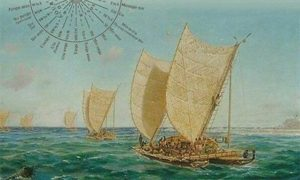 Sketch of the original voyages to New Zealand